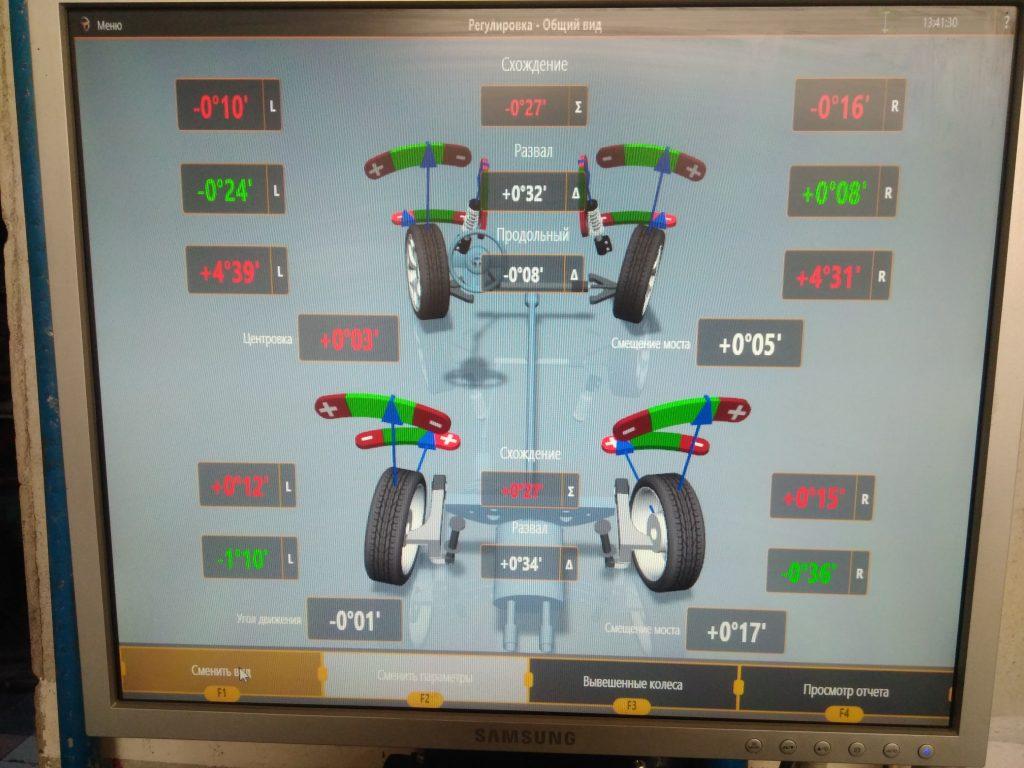 3D вид подвески автомобиля (расположение осей и колес)
